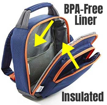 Insulated Lunchbox Backpack with BPA-Free Liner